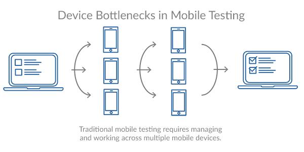 mobile-testing-workflow-1
