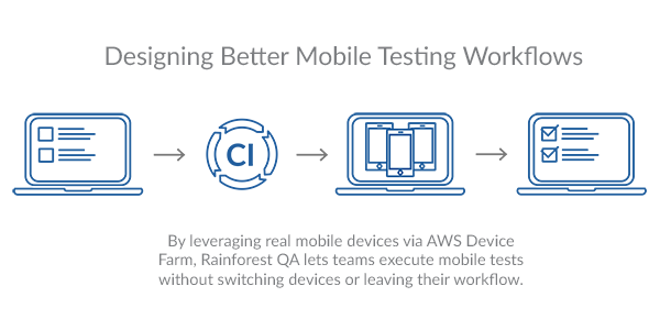 mobile-testing-workflow-2