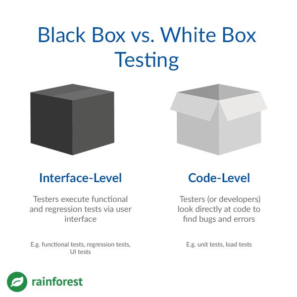 functional-testing-vs-unit-testing